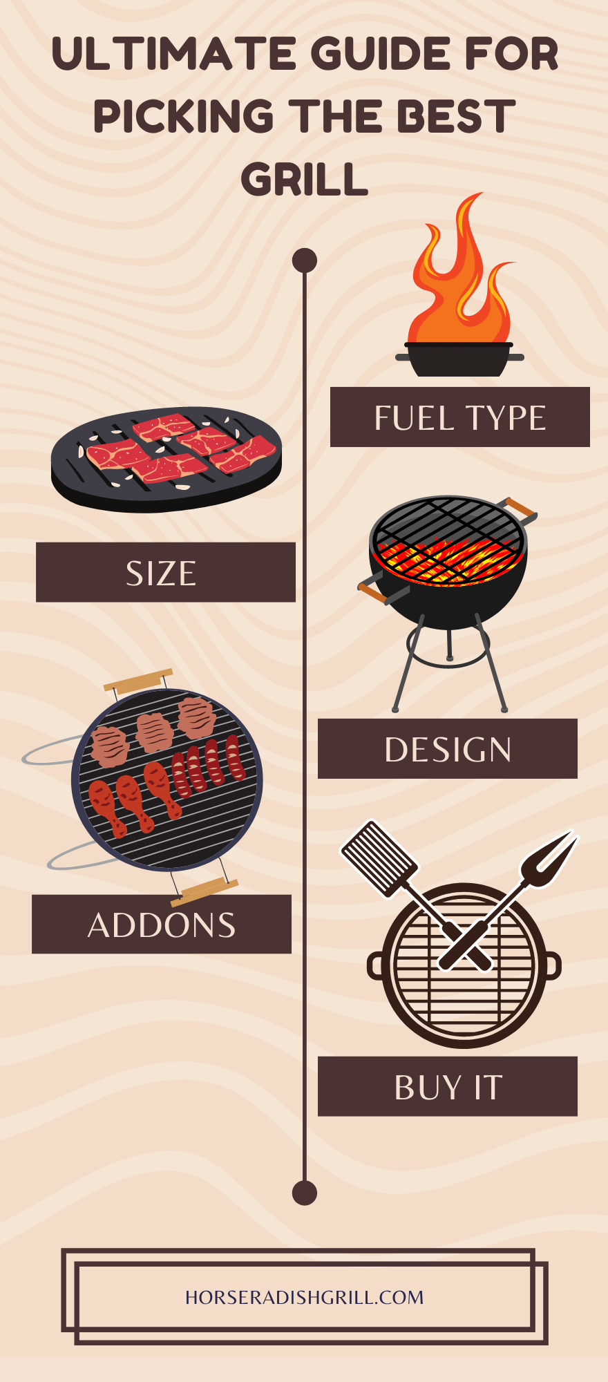 Buying Guide for Best Grills